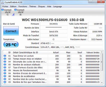 capture écran CrystalDiskInfo